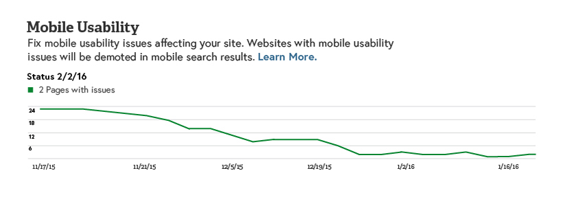 Graph showing the decrease in mobile usability issues after optimization